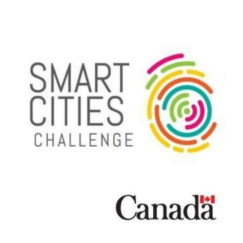 Smart Cities Infrastructure Canada